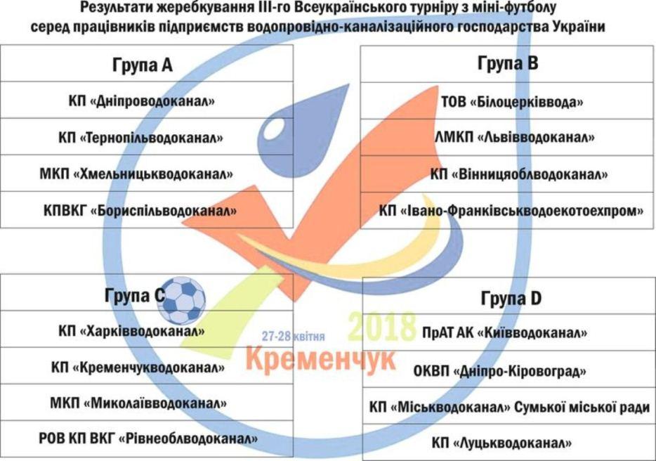 ІІІ Всеукраїнський турнір з міні-футболу серед працівників підприємств водопровідно-каналізаційного господарства України