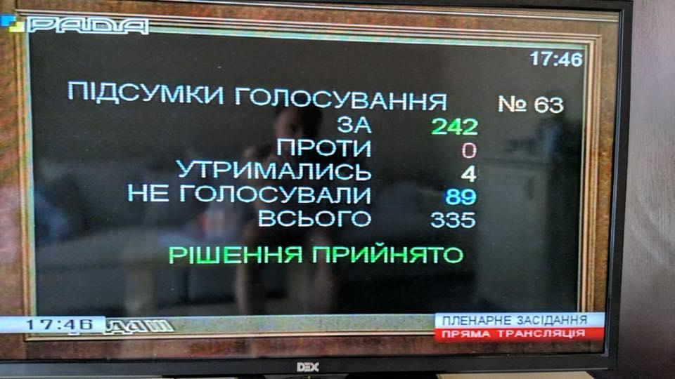 Парламент відтермінував вступ в дію Закону «Про ЖКП» в частині регулювання комунальних послуг